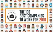Fortune.com's 100 Best Companies to Work For